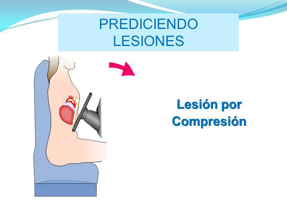 Lesión por Compresión PREDICIENDO LESIONES