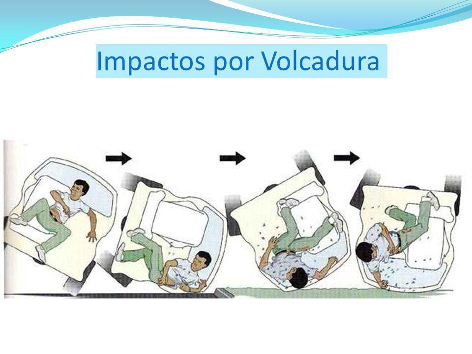 Impactos por Volcadura
