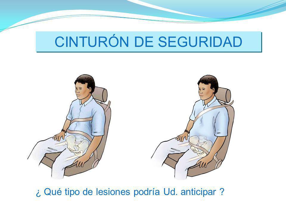CINTURÓN DE SEGURIDAD ¿ Qué tipo de lesiones podría Ud. anticipar ?