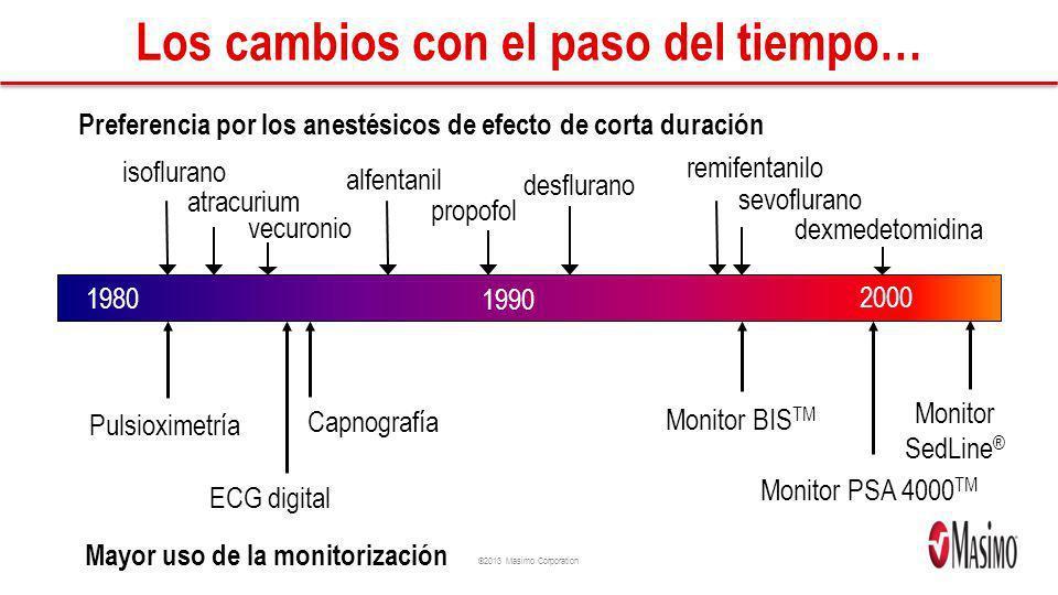©2013 Masimo Corporation Los cambios con el paso del tiempo… 1980 1990 2000 Monitor PSA 4000 TM Monitor BIS TM ECG digital Pulsioximetría Capnografía