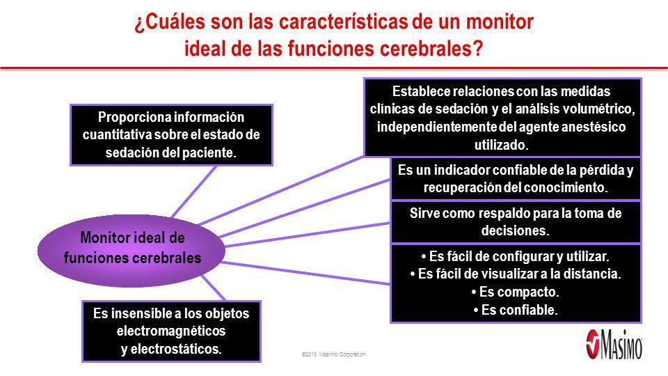 ©2013 Masimo Corporation ¿Cuáles son las características de un monitor ideal de las funciones cerebrales? Proporciona información cuantitativa sobre e