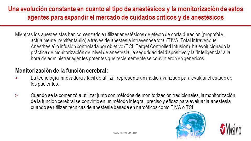 ©2013 Masimo Corporation Una evolución constante en cuanto al tipo de anestésicos y la monitorización de estos agentes para expandir el mercado de cui