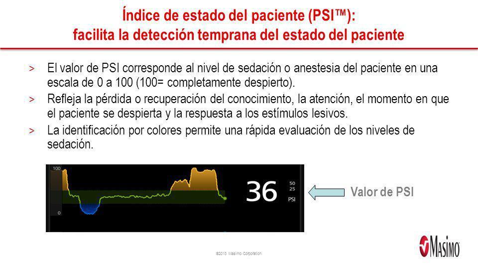 ©2013 Masimo Corporation Índice de estado del paciente (PSI): facilita la detección temprana del estado del paciente > El valor de PSI corresponde al