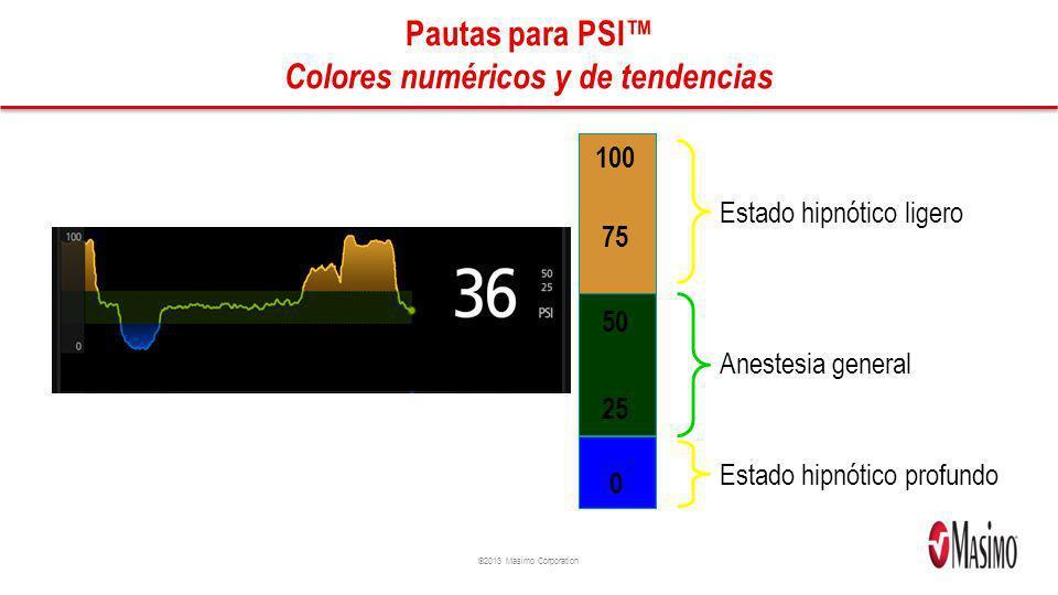 ©2013 Masimo Corporation Pautas para PSI Colores numéricos y de tendencias 100 50 25 75 Anestesia general Estado hipnótico ligero Estado hipnótico profundo 0