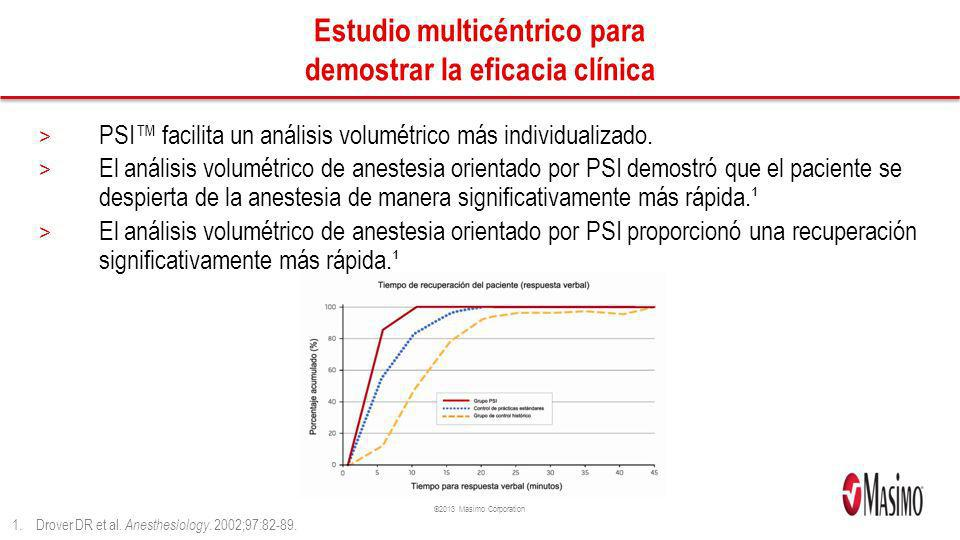 ©2013 Masimo Corporation Estudio multicéntrico para demostrar la eficacia clínica > PSI facilita un análisis volumétrico más individualizado.