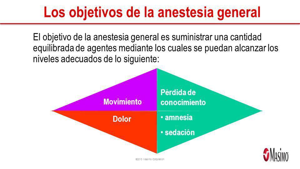 ©2013 Masimo Corporation Movimiento Dolor Los objetivos de la anestesia general El objetivo de la anestesia general es suministrar una cantidad equili