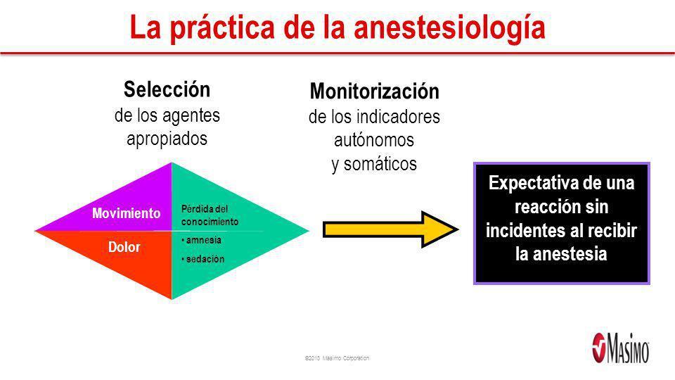 ©2013 Masimo Corporation La práctica de la anestesiología Expectativa de una reacción sin incidentes al recibir la anestesia Monitorización de los ind