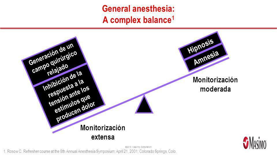 ©2013 Masimo Corporation ¿Qué subpoblaciones pueden obtener mayores beneficios de la monitorización del nivel de sedación.