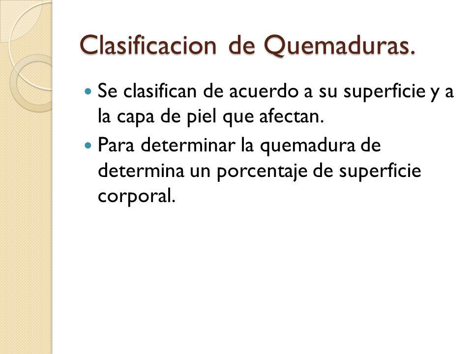 Clasificacion de Quemaduras. Se clasifican de acuerdo a su superficie y a la capa de piel que afectan. Para determinar la quemadura de determina un po