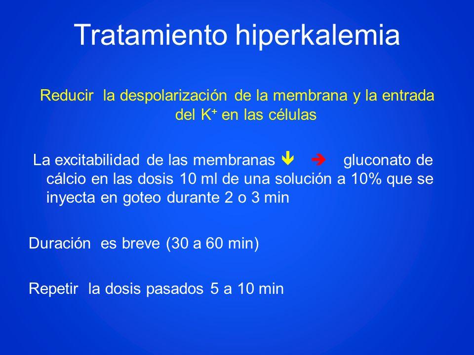 Tratamiento hiperkalemia Reducir la despolarización de la membrana y la entrada del K + en las células La excitabilidad de las membranas gluconato de