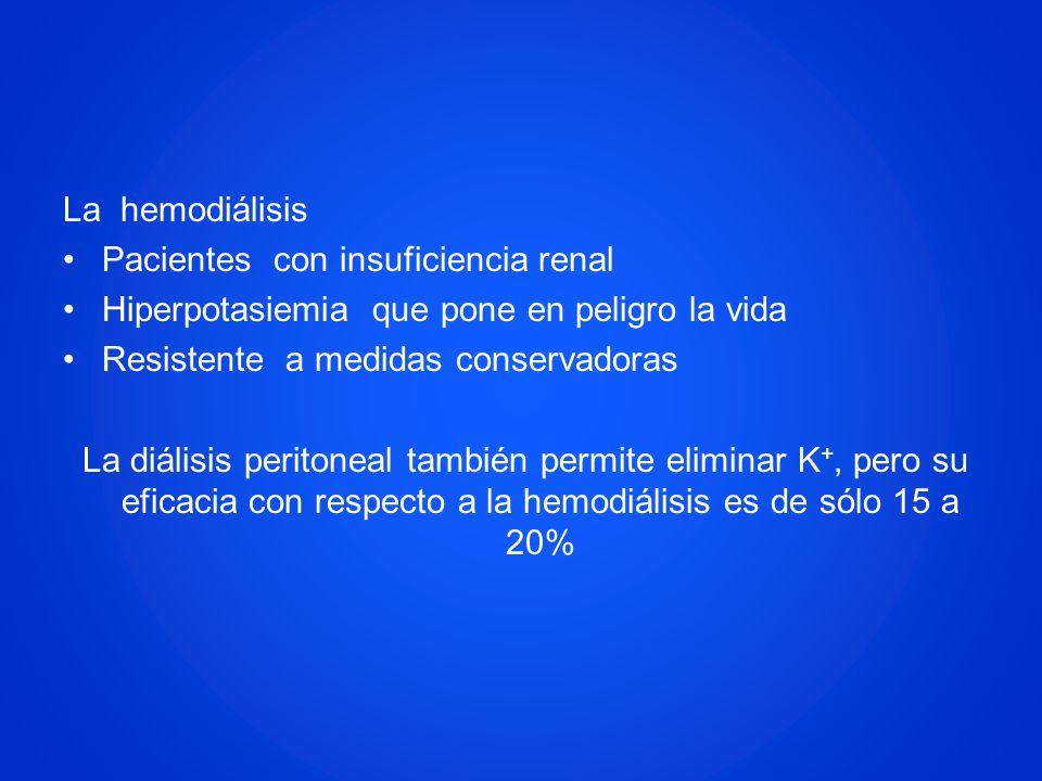 La hemodiálisis Pacientes con insuficiencia renal Hiperpotasiemia que pone en peligro la vida Resistente a medidas conservadoras La diálisis peritonea