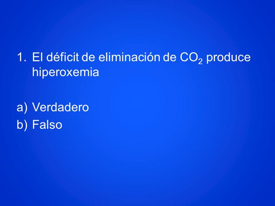 1.El déficit de eliminación de CO 2 produce hiperoxemia a)Verdadero b)Falso