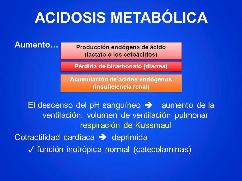 ACIDOSIS METABÓLICA Aumento… El descenso del pH sanguíneo aumento de la ventilación. volumen de ventilación pulmonar respiración de Kussmaul Cotractil