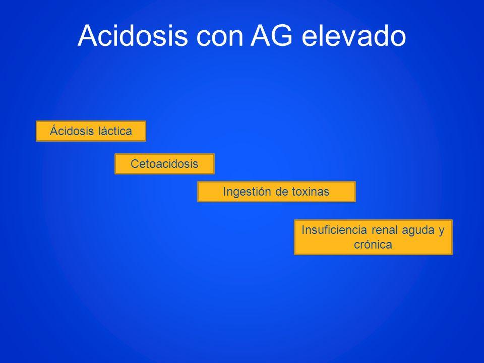 Acidosis con AG elevado Ácidosis láctica Cetoacidosis Ingestión de toxinas Insuficiencia renal aguda y crónica