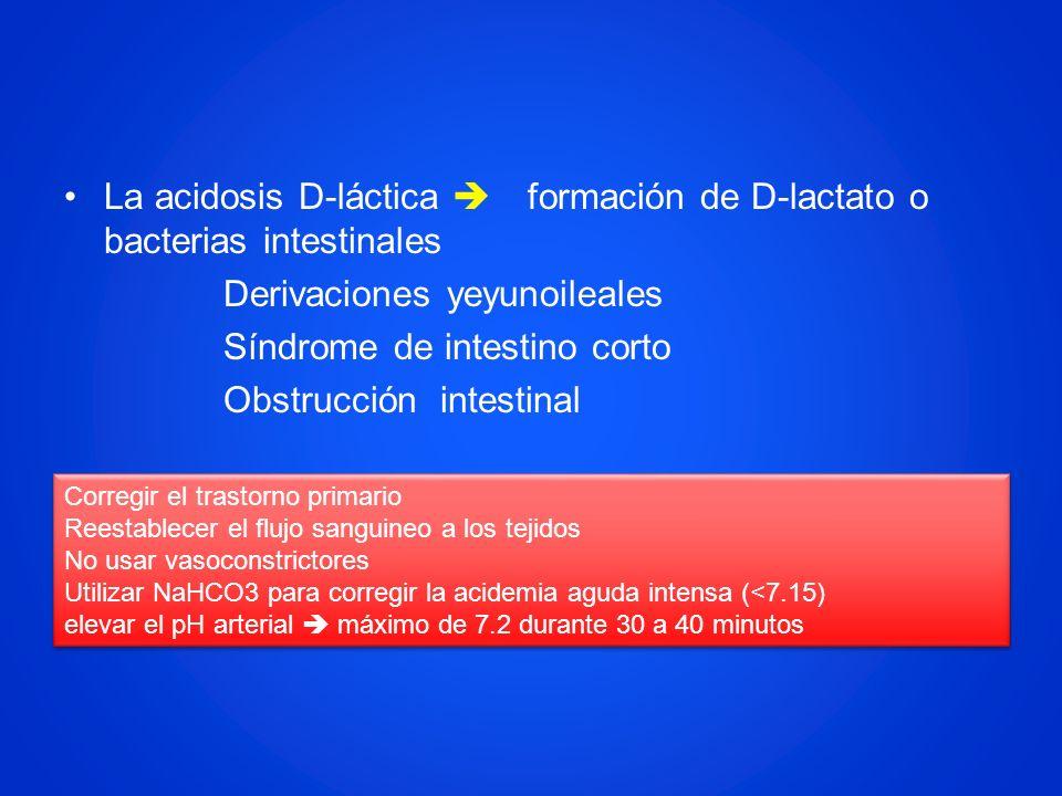 La acidosis D-láctica formación de D-lactato o bacterias intestinales Derivaciones yeyunoileales Síndrome de intestino corto Obstrucción intestinal Co
