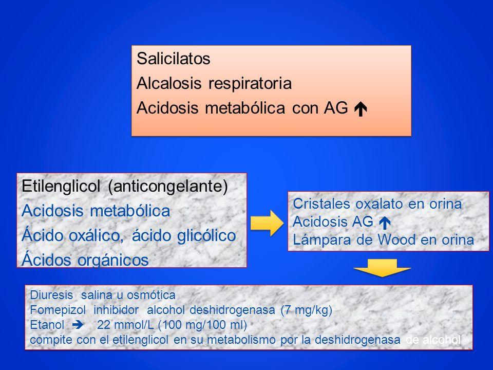 Salicilatos Alcalosis respiratoria Acidosis metabólica con AG Salicilatos Alcalosis respiratoria Acidosis metabólica con AG Etilenglicol (anticongelan