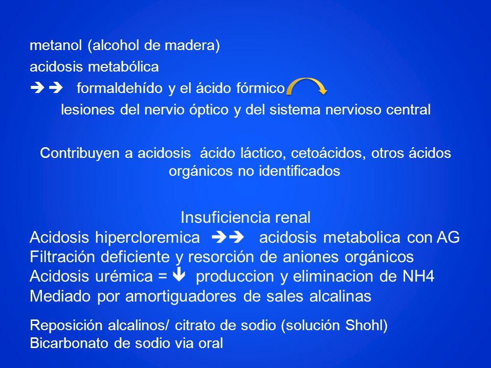 metanol (alcohol de madera) acidosis metabólica formaldehído y el ácido fórmico lesiones del nervio óptico y del sistema nervioso central Contribuyen