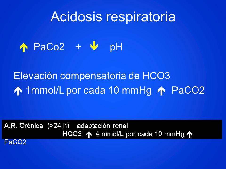 Acidosis respiratoria PaCo2 + pH Elevación compensatoria de HCO3 1mmol/L por cada 10 mmHg PaCO2 A.R. Crónica (>24 h) adaptación renal HCO3 4 mmol/L po