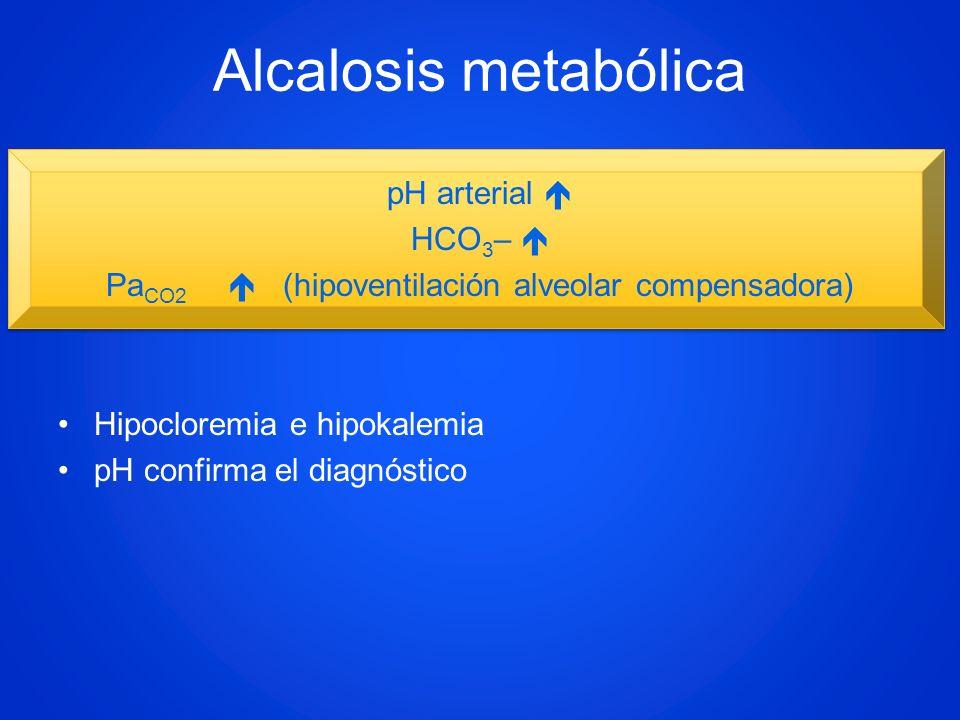 Alcalosis metabólica pH arterial HCO 3 – Pa CO2 (hipoventilación alveolar compensadora) Hipocloremia e hipokalemia pH confirma el diagnóstico