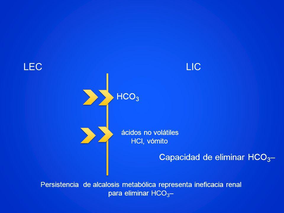 HCO 3 ácidos no volátiles HCl, vómito LEC LIC Capacidad de eliminar HCO 3 – Persistencia de alcalosis metabólica representa ineficacia renal para elim