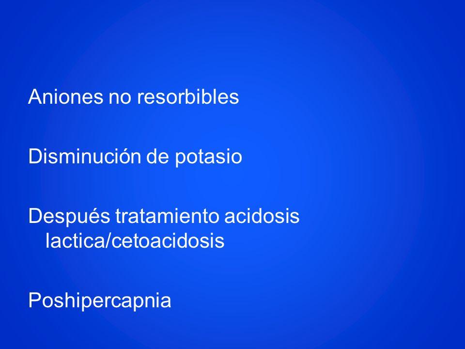 Aniones no resorbibles Disminución de potasio Después tratamiento acidosis lactica/cetoacidosis Poshipercapnia