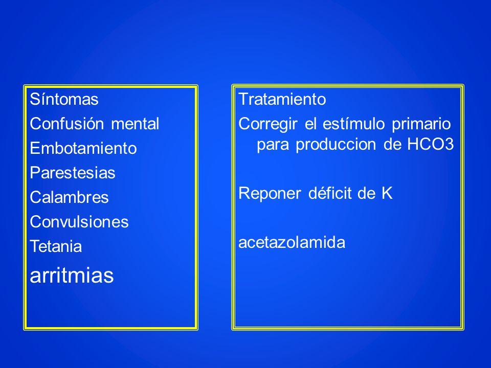 Síntomas Confusión mental Embotamiento Parestesias Calambres Convulsiones Tetania arritmias Tratamiento Corregir el estímulo primario para produccion
