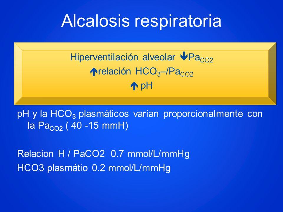 Alcalosis respiratoria Hiperventilación alveolar Pa CO2 relación HCO 3 –/Pa CO2 pH pH y la HCO 3 plasmáticos varían proporcionalmente con la Pa CO2 (
