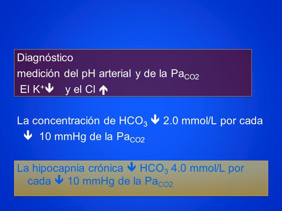 Diagnóstico medición del pH arterial y de la Pa CO2 El K + y el Cl La concentración de HCO 3 2.0 mmol/L por cada 10 mmHg de la Pa CO2 La hipocapnia cr
