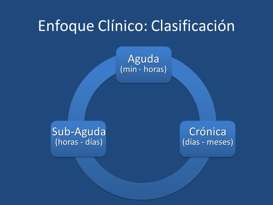 Enfoque Clínico: Clasificación Aguda (min - horas) Sub-Aguda (horas - días) Crónica (días - meses)