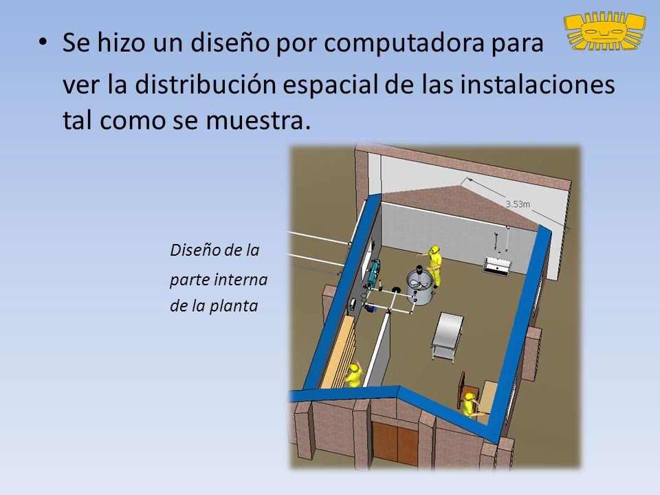 Se hizo un diseño por computadora para ver la distribución espacial de las instalaciones tal como se muestra.