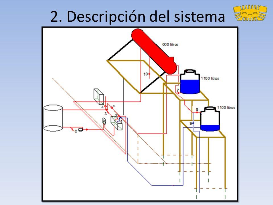 4. Construcción Parte interna