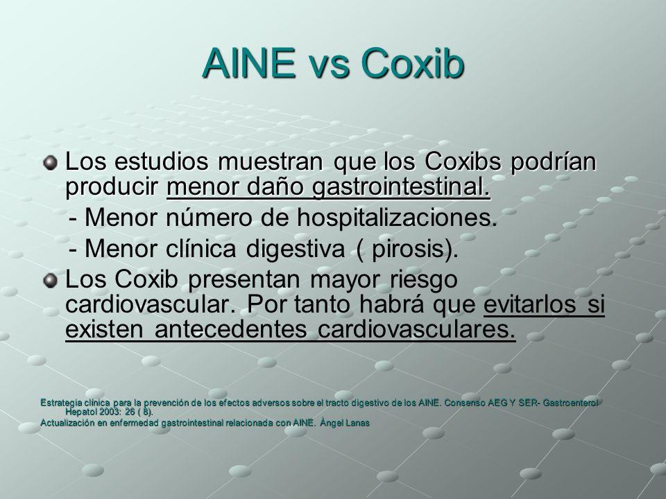 AINE vs Coxib Los estudios muestran que los Coxibs podrían producir menor daño gastrointestinal. - Menor número de hospitalizaciones. - Menor clínica