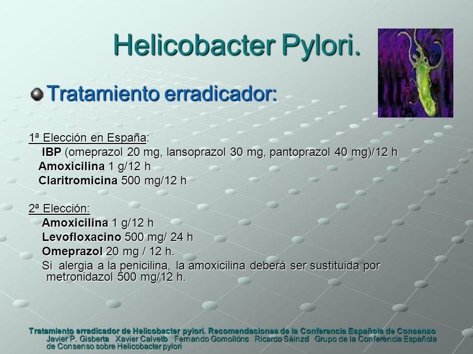 Helicobacter Pylori. Tratamiento erradicador: 1ª Elección en España: IBP (omeprazol 20 mg, lansoprazol 30 mg, pantoprazol 40 mg)/12 h IBP (omeprazol 2