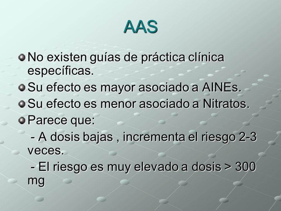 AAS No existen guías de práctica clínica específicas. Su efecto es mayor asociado a AINEs. Su efecto es menor asociado a Nitratos. Parece que: - A dos
