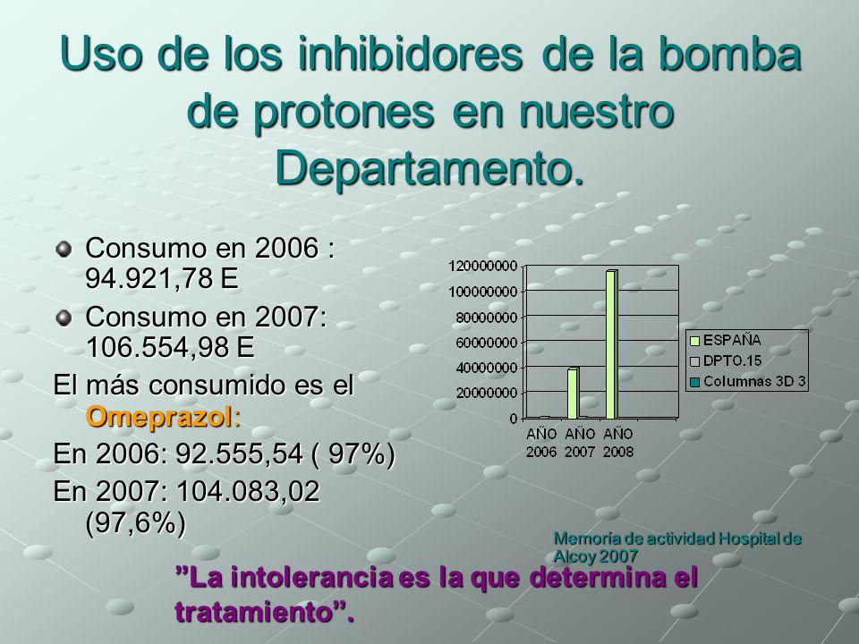 Uso de los inhibidores de la bomba de protones en nuestro Departamento. Consumo en 2006 : 94.921,78 E Consumo en 2007: 106.554,98 E El más consumido e