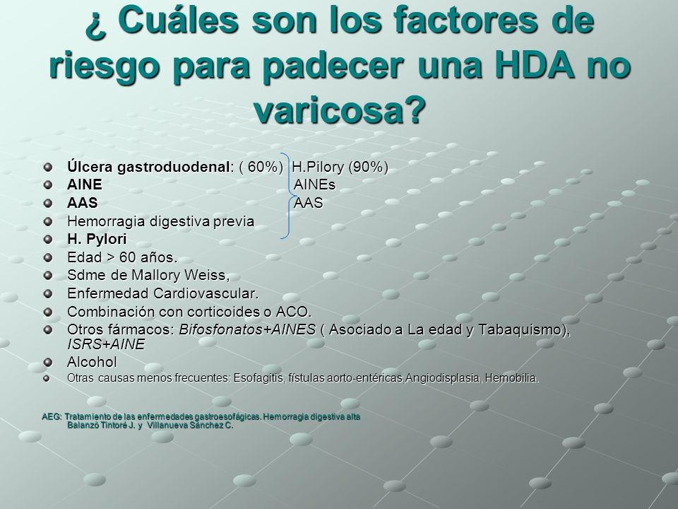 ¿ Cuáles son los factores de riesgo para padecer una HDA no varicosa? Úlcera gastroduodenal: ( 60%) H.Pilory (90%) AINE AINEs AAS AAS Hemorragia diges