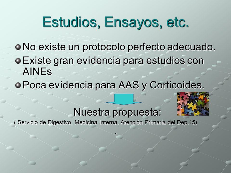 Estudios, Ensayos, etc. No existe un protocolo perfecto adecuado. Existe gran evidencia para estudios con AINEs Poca evidencia para AAS y Corticoides.