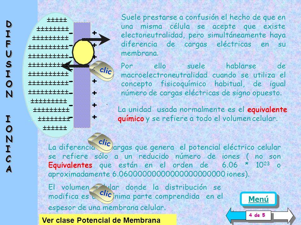 10140 1505 Las proteínas poseen cargas eléctricas y por su alto peso molecular no atraviesan las membranas fácilmente.