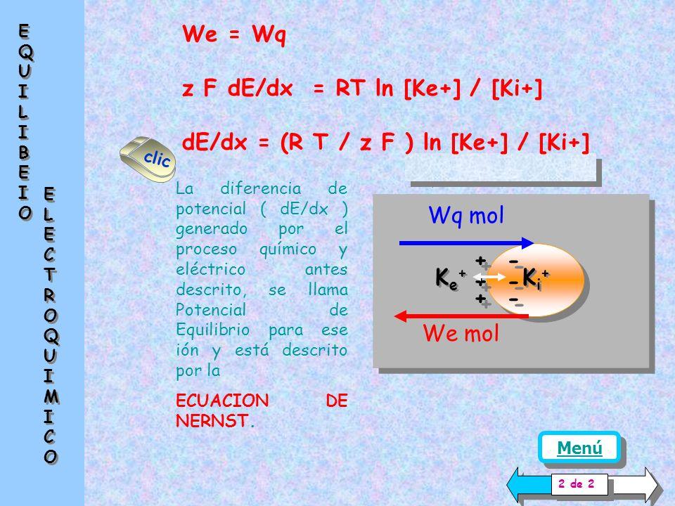Ke+Ke+ Ke+Ke+ Ki+Ki+ Ki+Ki+ + - Se alcanza la condición de Equilibrio Electroquímico cuando el trabajo químico iguala al trabajo eléctrico We = z F dE / dx We mol Wq mol Se produce un estado estacionario que si bien está alejado del equilibrio fisicoquímico se mantendrá constante mientras no varíen los gradientes de concentración y de potencial eléctrico.