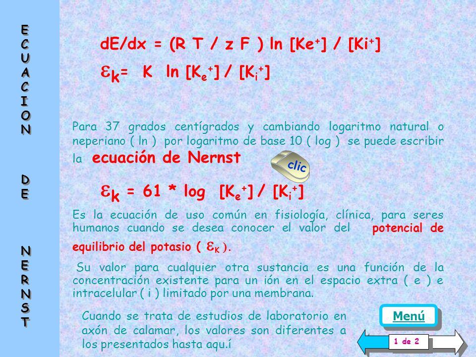 Ke+Ke+ Ke+Ke+ Ki+Ki+ Ki+Ki+ + - We = Wq z F dE/dx = RT ln [Ke+] / [Ki+] dE/dx = (R T / z F ) ln [Ke+] / [Ki+] La diferencia de potencial ( dE/dx ) generado por el proceso químico y eléctrico antes descrito, se llama Potencial de Equilibrio para ese ión y está descrito por la ECUACION DE NERNST.