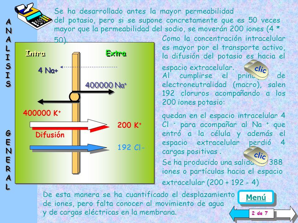 Se desarrolla un modelo presentado en el libro Physiology and Biophysics de Ruch y Patton para hacer algunas aproximaciones cuantitativas del equilibrio electroquímico, pues permite unir diferentes fenómenos presentes en los líquidos biológicos.
