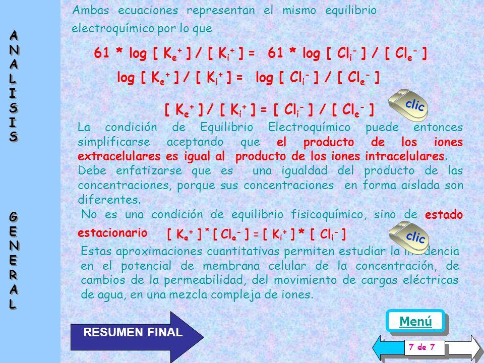 Obviamente si se analizara de la misma manera el comportamiento del cloruro, por tener carga negativa tendrá una relación opuesta a la encontrada para el potasio = 61 * log [K e + ] / [K i + ] = 61 * log [ Cli - ] / [ Cle - ] Se ha desarrollado antes la ecuación de Nernst que permite calcular el potencial de equilibrio para el potasio.