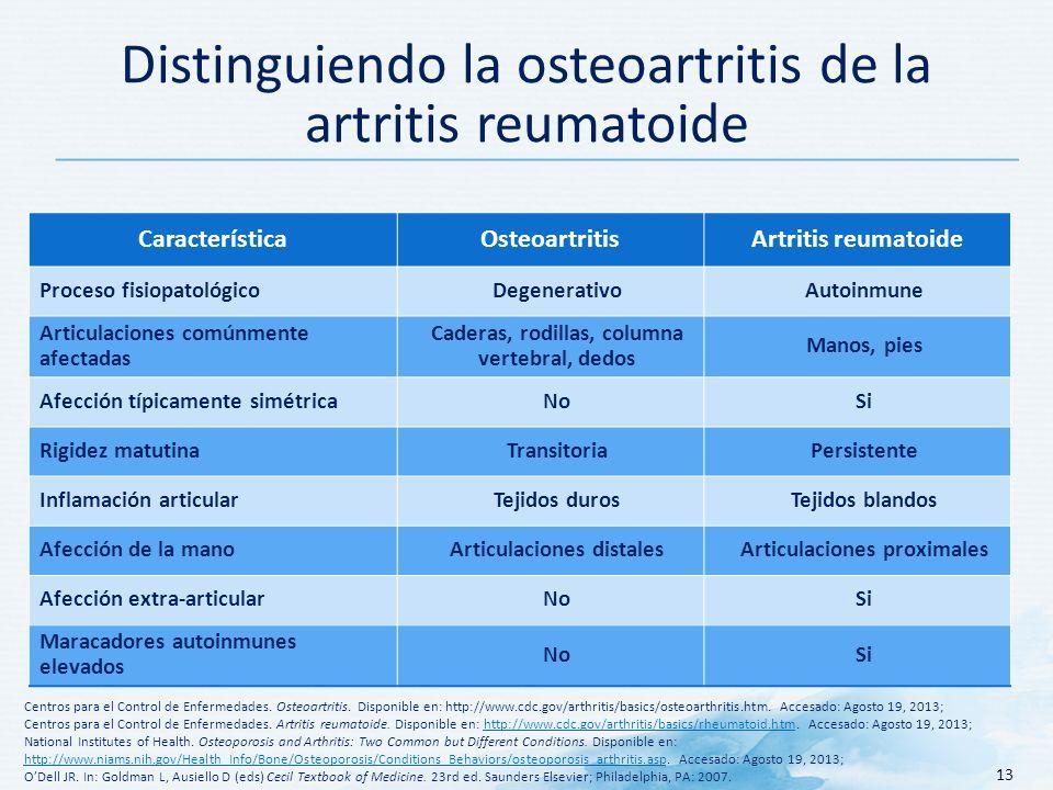 13 Distinguiendo la osteoartritis de la artritis reumatoide CaracterísticaOsteoartritisArtritis reumatoide Proceso fisiopatológicoDegenerativoAutoinmune Articulaciones comúnmente afectadas Caderas, rodillas, columna vertebral, dedos Manos, pies Afección típicamente simétricaNoSi Rigidez matutinaTransitoriaPersistente Inflamación articularTejidos durosTejidos blandos Afección de la manoArticulaciones distalesArticulaciones proximales Afección extra-articularNoSi Maracadores autoinmunes elevados NoSi Centros para el Control de Enfermedades.