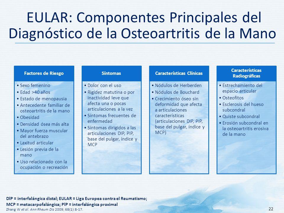 EULAR: Componentes Principales del Diagnóstico de la Osteoartritis de la Mano 22 DlP = interfalángica distal; EULAR = Liga Europea contra el Reumatismo; MCP = metacarpofalángica; PlP = interfalángica proximal Zhang W et al.
