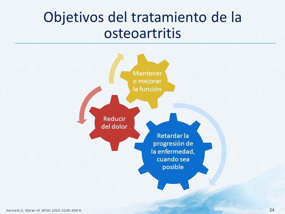 Objetivos del tratamiento de la osteoartritis 24 Kennedy S, Moran M.