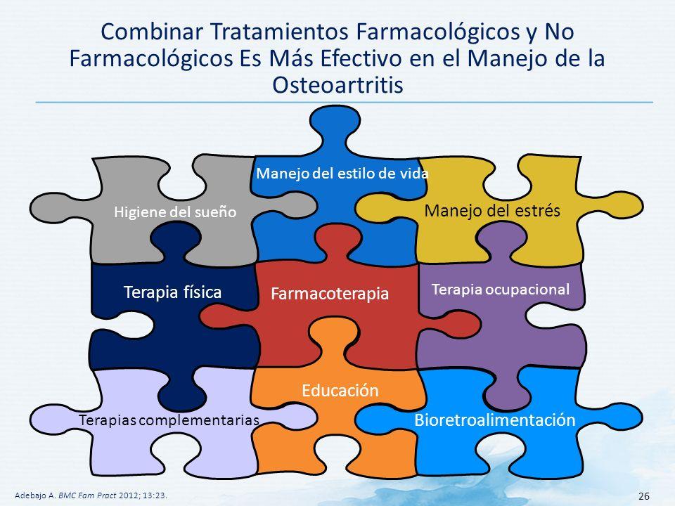 Combinar Tratamientos Farmacológicos y No Farmacológicos Es Más Efectivo en el Manejo de la Osteoartritis 26 Adebajo A.
