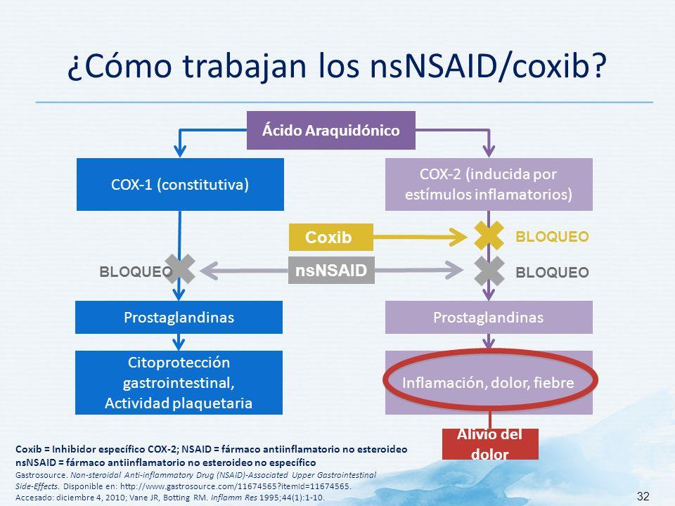 ¿Cómo trabajan los nsNSAID/coxib.
