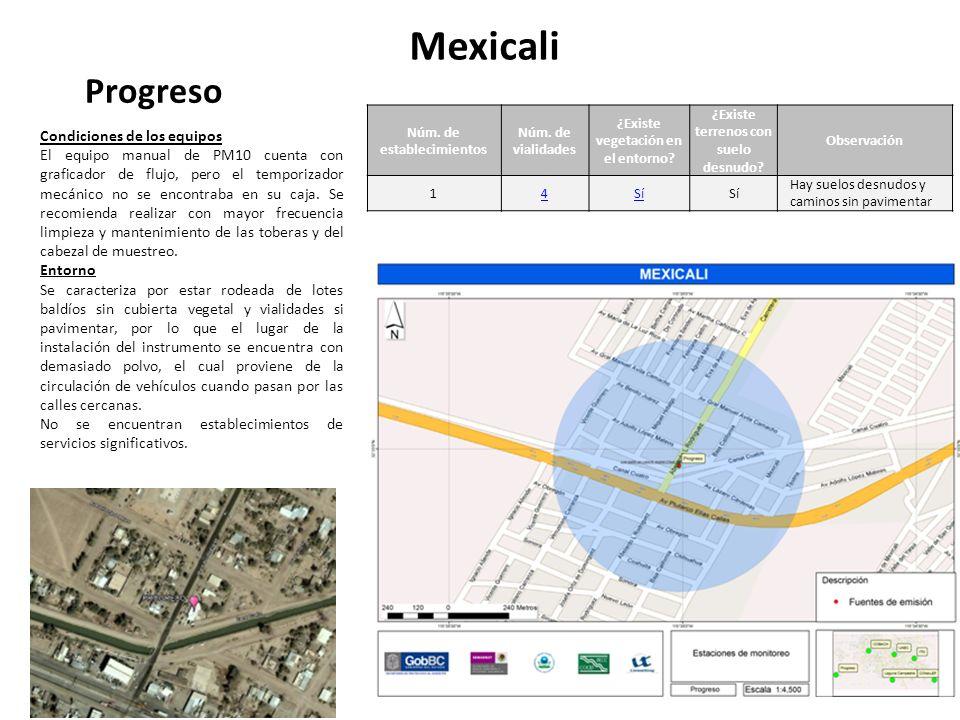 Mexicali Progreso Núm. de establecimientos Núm. de vialidades ¿Existe vegetación en el entorno.