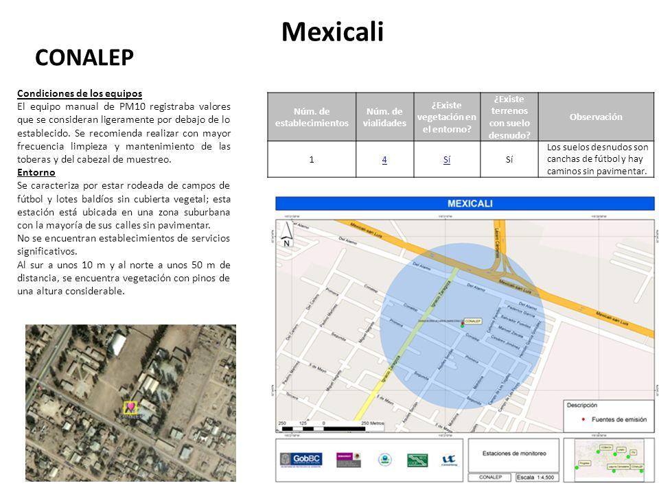 Mexicali CONALEP Núm. de establecimientos Núm. de vialidades ¿Existe vegetación en el entorno.