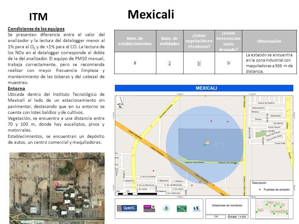 Mexicali ITM Núm. de establecimientos Núm. de vialidades ¿Existe vegetación en el entorno.